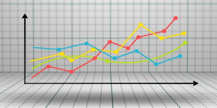 Finansal hizmetler güven endeksi 3,4 puan arttı